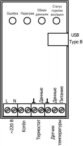 Схема подключения к терминалу