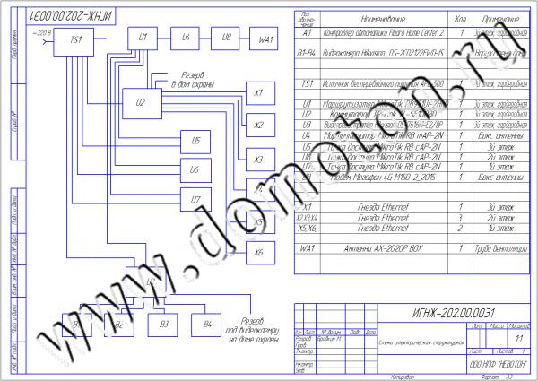 Структурная схема Яппиля 14-09-2016 watermark